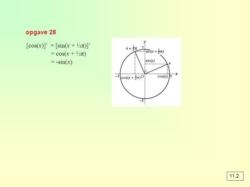 [cos(x)]' = [sin(x + ½π)]' = cos(x + ½π) = -sin(x)